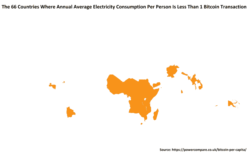 The 66 Countries Where Annual Average Electricity Consumption Per Person Is Less Than 1 Bitcoin Transaction