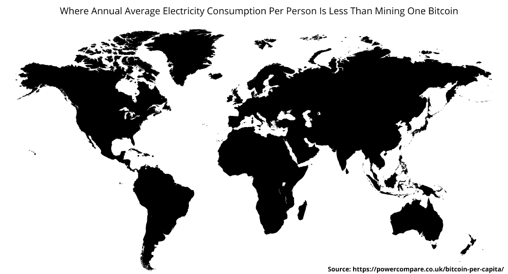 Where Annual Average Electricity Consumption Per Person Is Less Than Mining One Bitcoin