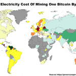 Estimated Electricity Cost Of Mining One Bitcoin By Country