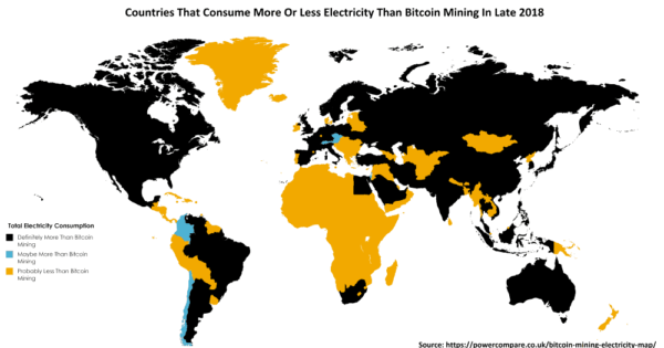 Countries That Consume More Or Less Electricity Than Bitcoin...