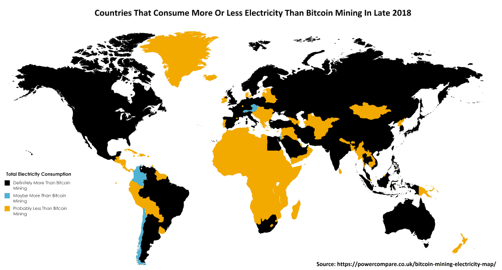 Countries That Consume More Or Less Electricity Than Bitcoin Mining In Late 2018