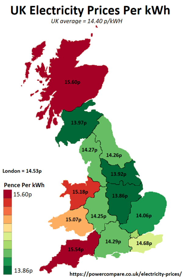 Average UK Electricity Prices & Bills: Regional Comparison