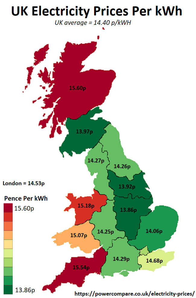UK electricity prices per kWh