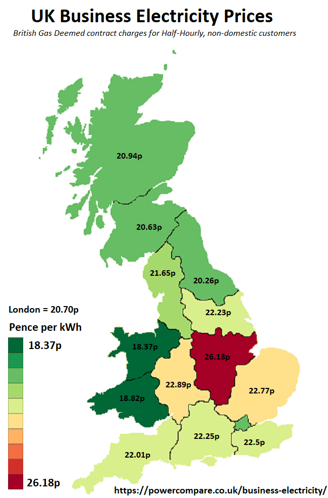 business electricity prices in the UK